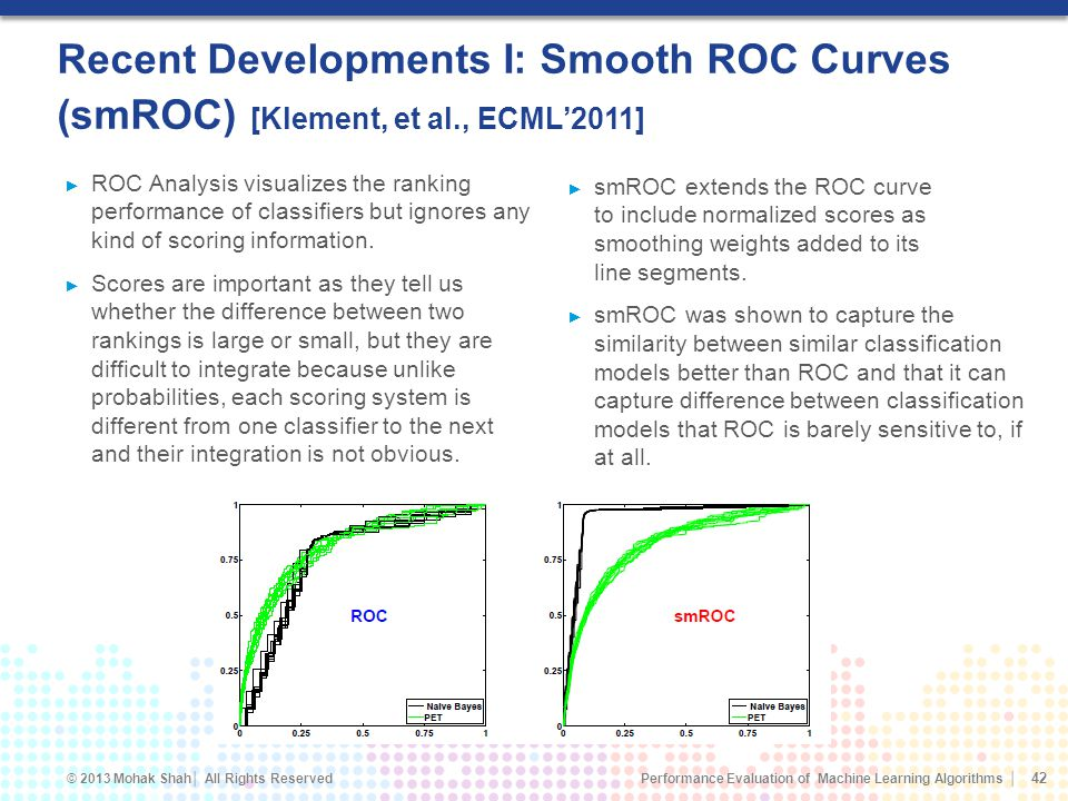 Recent Developments I: Smooth ROC Curves (smROC) [Klement, et al